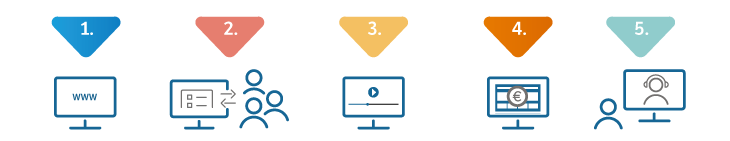 soluzione-web-professionisti.png